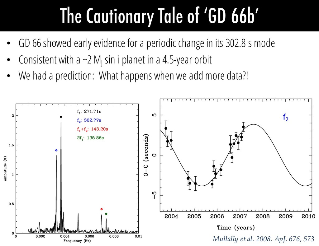 • GD 66 showed early evidence for a periodic ch...