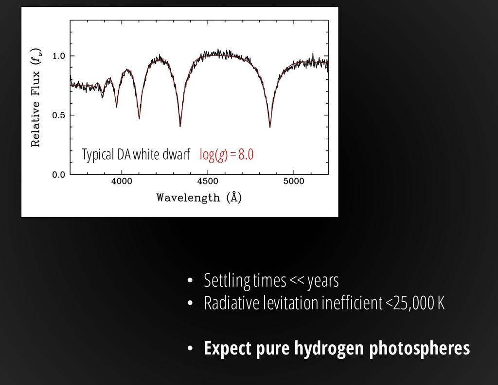 Typical DA white dwarf log(g) = 8.0 • Settling ...