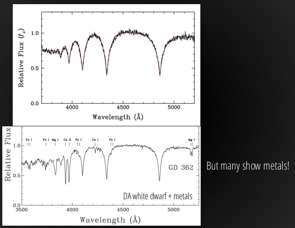 DA white dwarf + metals But many show metals!