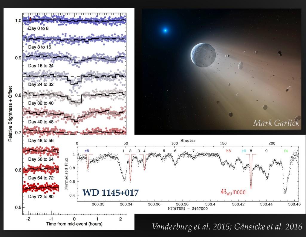 Mark Garlick Vanderburg et al. 2015; Gänsicke e...