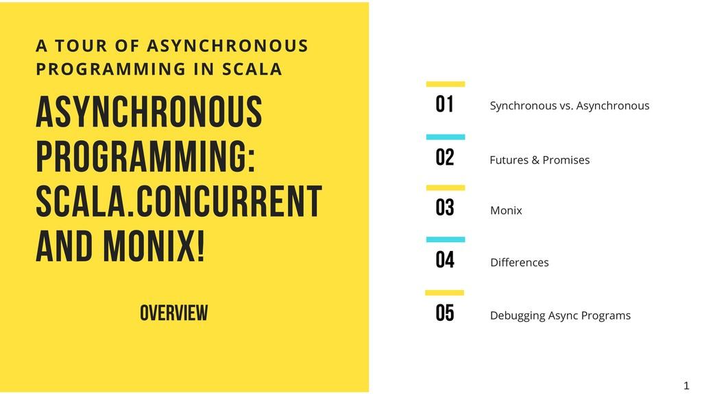01 Synchronous vs. Asynchronous Differences Fut...