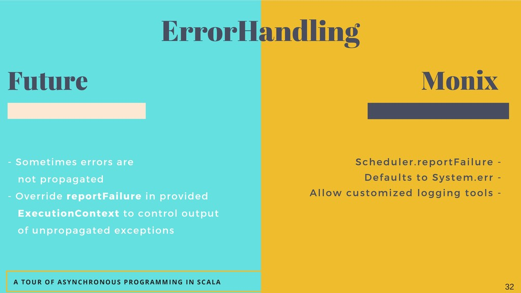 - Sometimes errors are not propagated - Overrid...