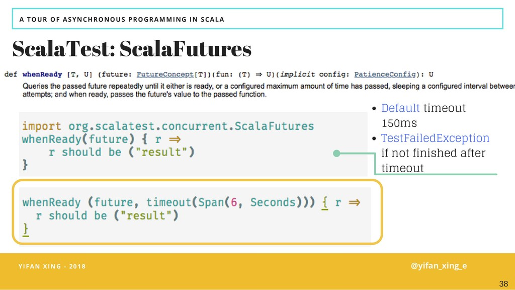 A TOUR OF ASYNCHRONOUS PROGRAMMING IN SCALA Sca...