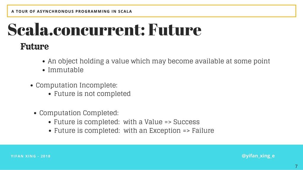 YIFAN XING - 2018 Scala.concurrent: Future Comp...