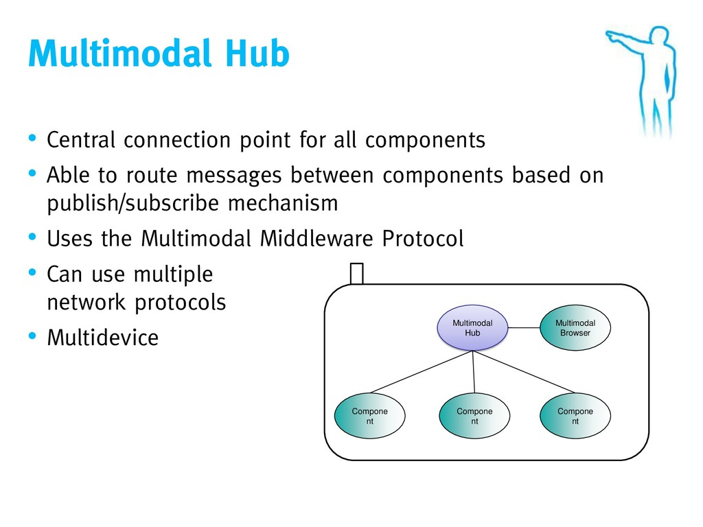 Multimodal Hub • Central connection point for a...