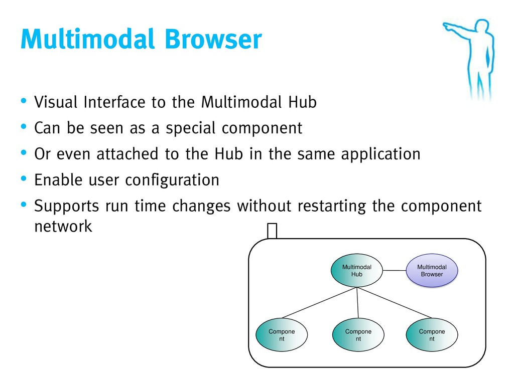 Multimodal Browser • Visual Interface to the Mu...