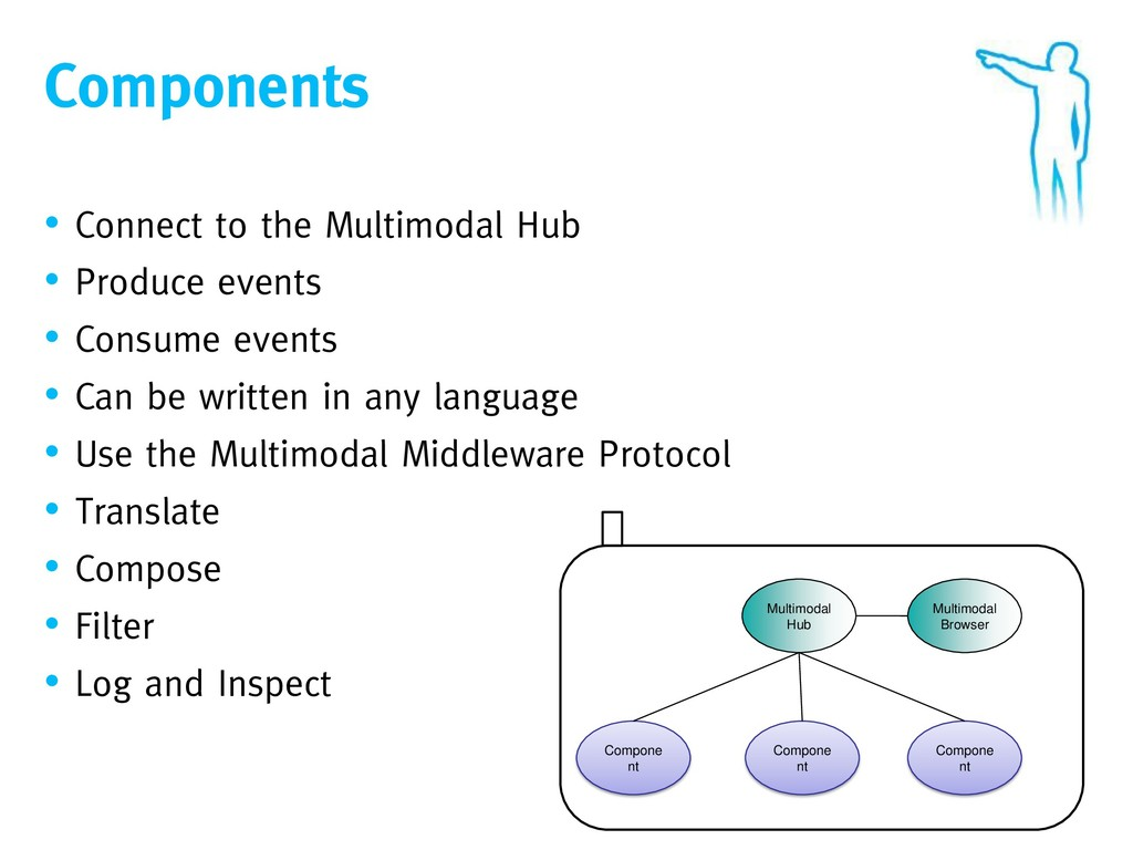 Components • Connect to the Multimodal Hub • Pr...