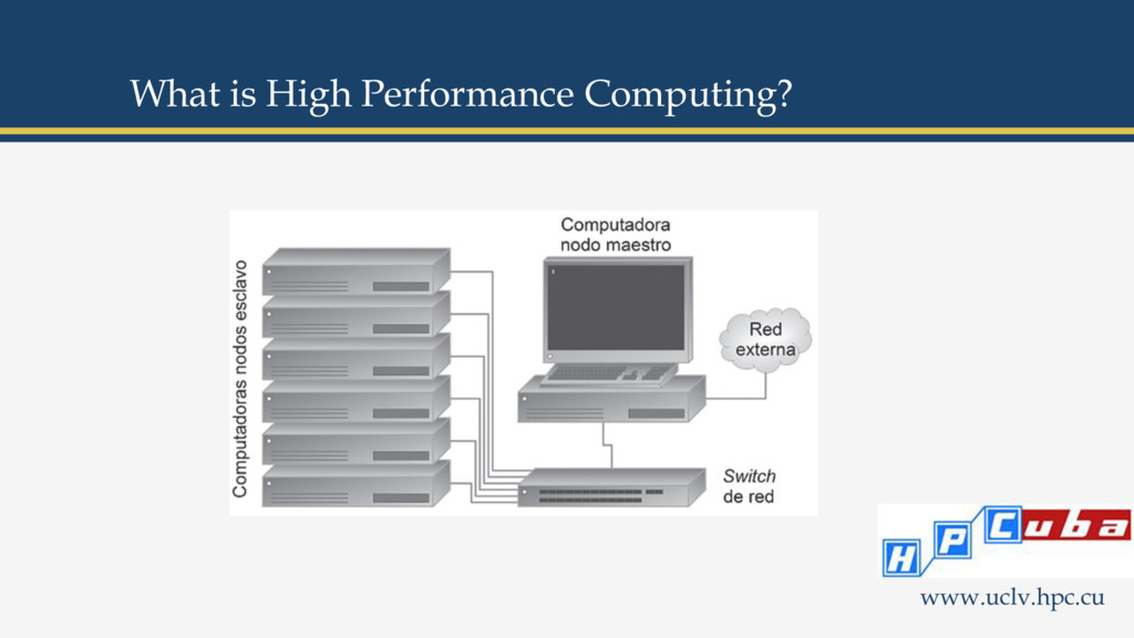 What is High Performance Computing? www.uclv.hp...