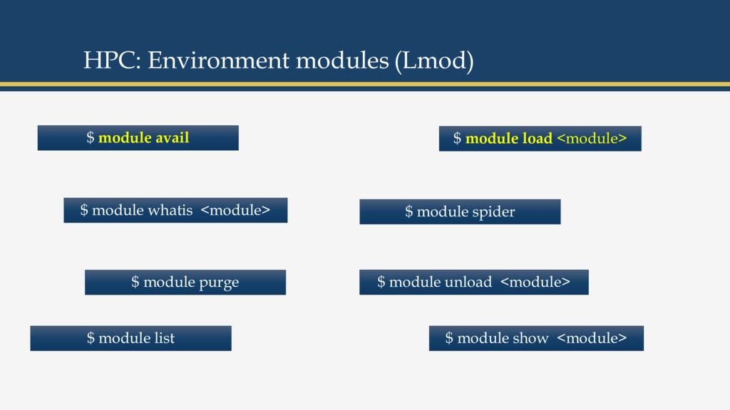 $ module load <module> $ module unload <module>...