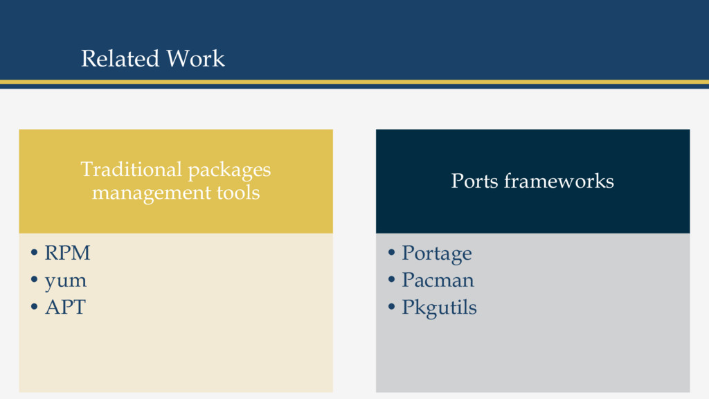 Related Work Traditional packages management to...