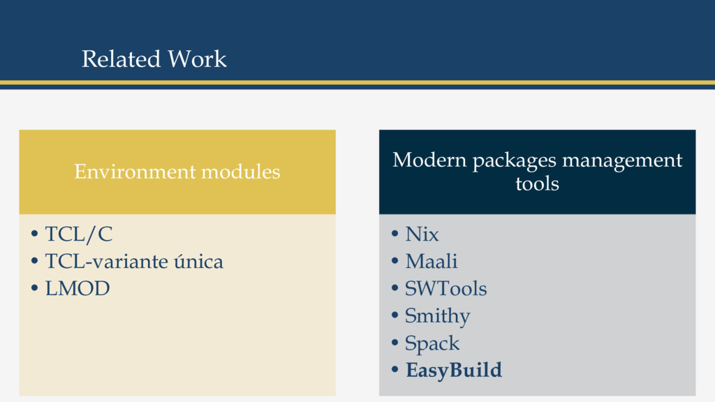 Related Work Environment modules • TCL/C • TCL-...