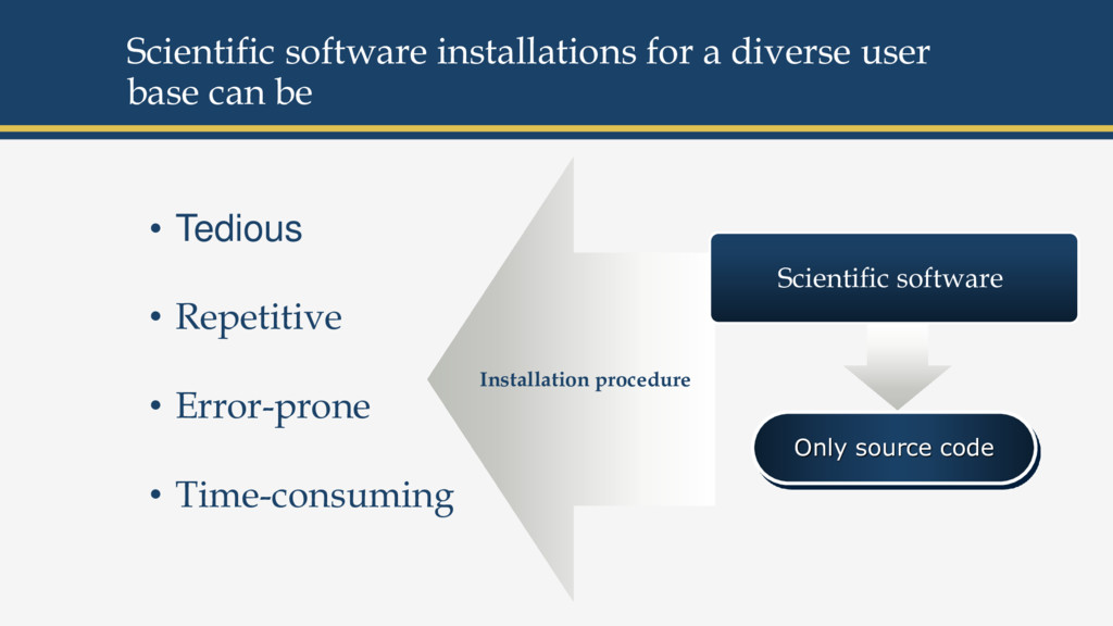 Scientific software installations for a diverse...