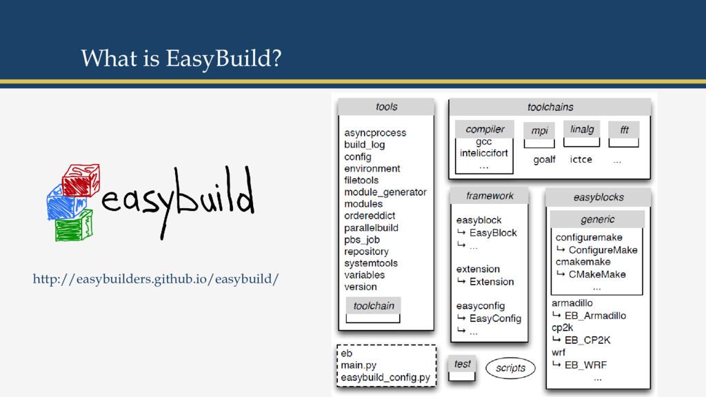 What is EasyBuild? http://easybuilders.github.i...