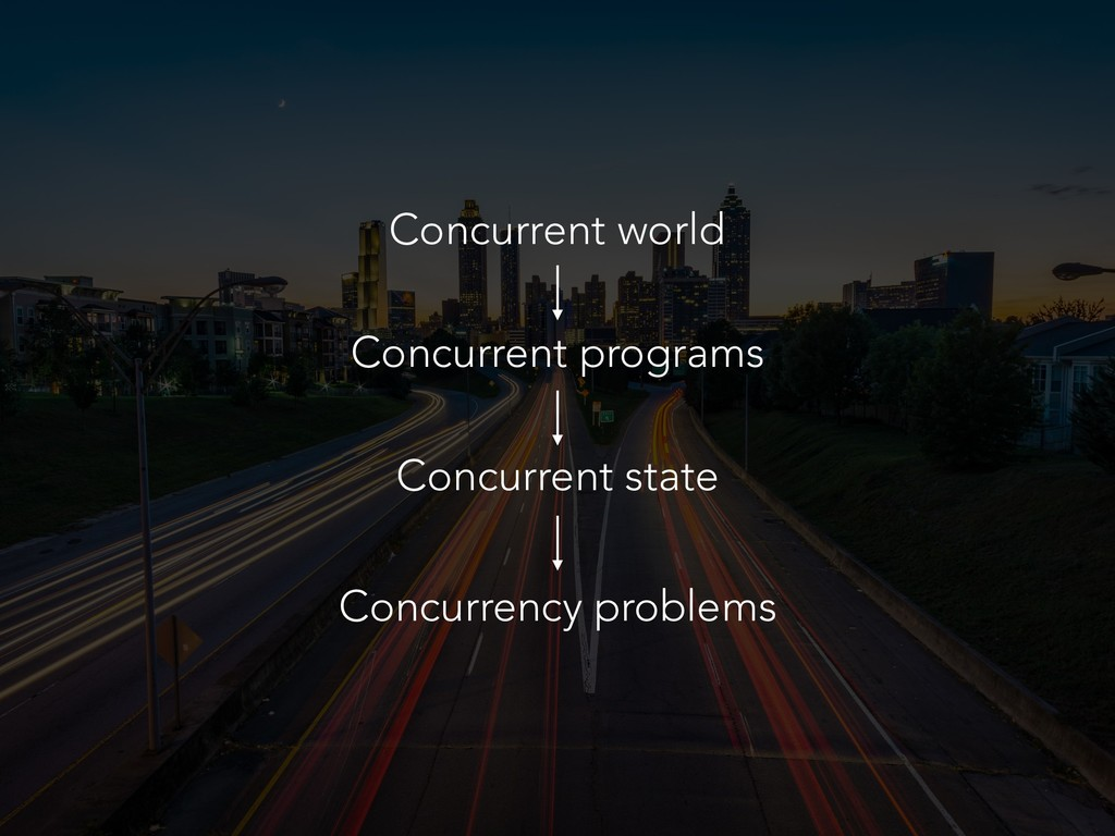 Concurrent world Concurrent programs Concurrent...
