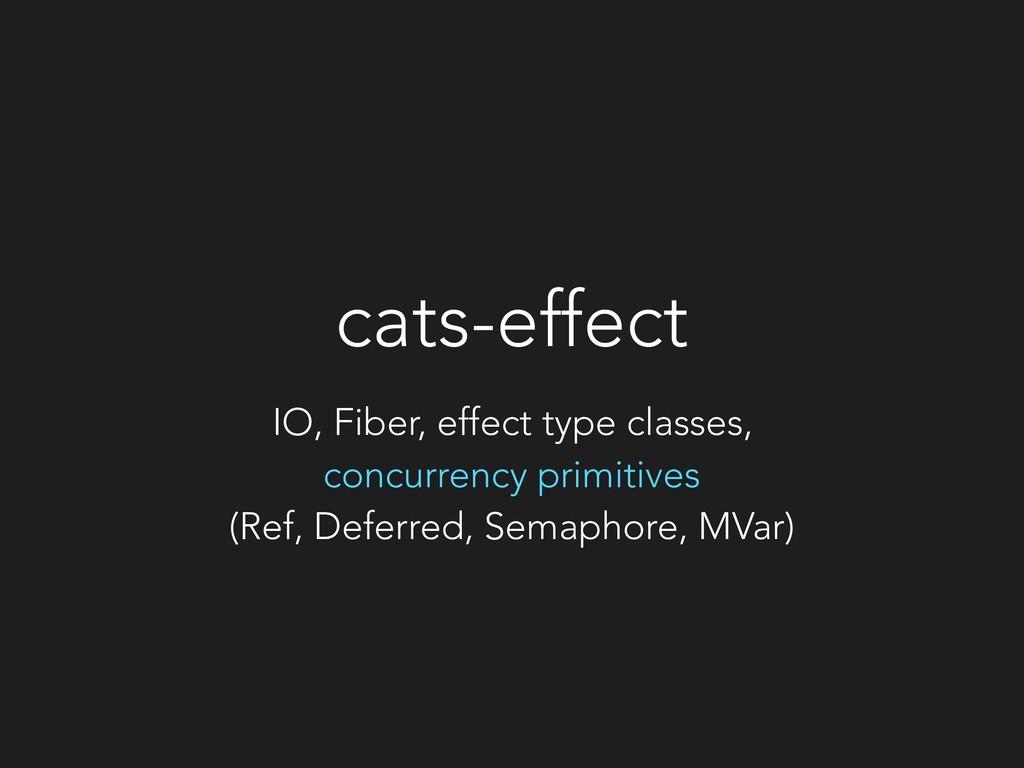 cats-effect IO, Fiber, effect type classes, con...