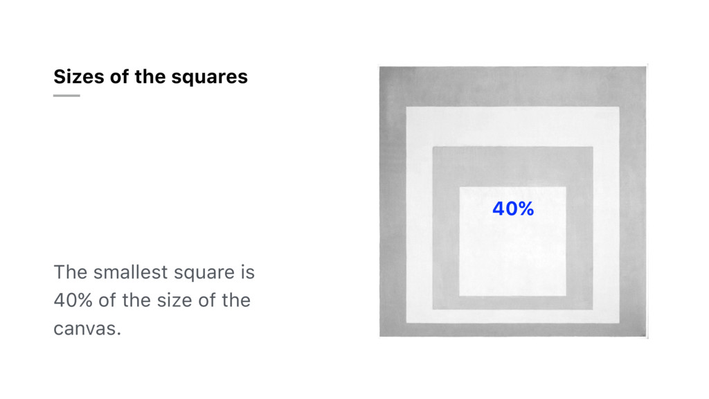 Sizes of the squares The smallest square is 40%...
