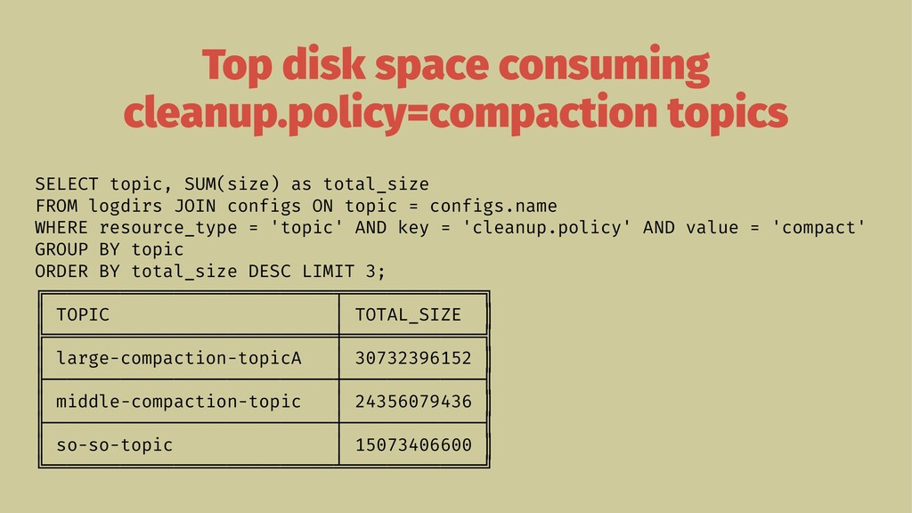 Top disk space consuming cleanup.policy=compact...