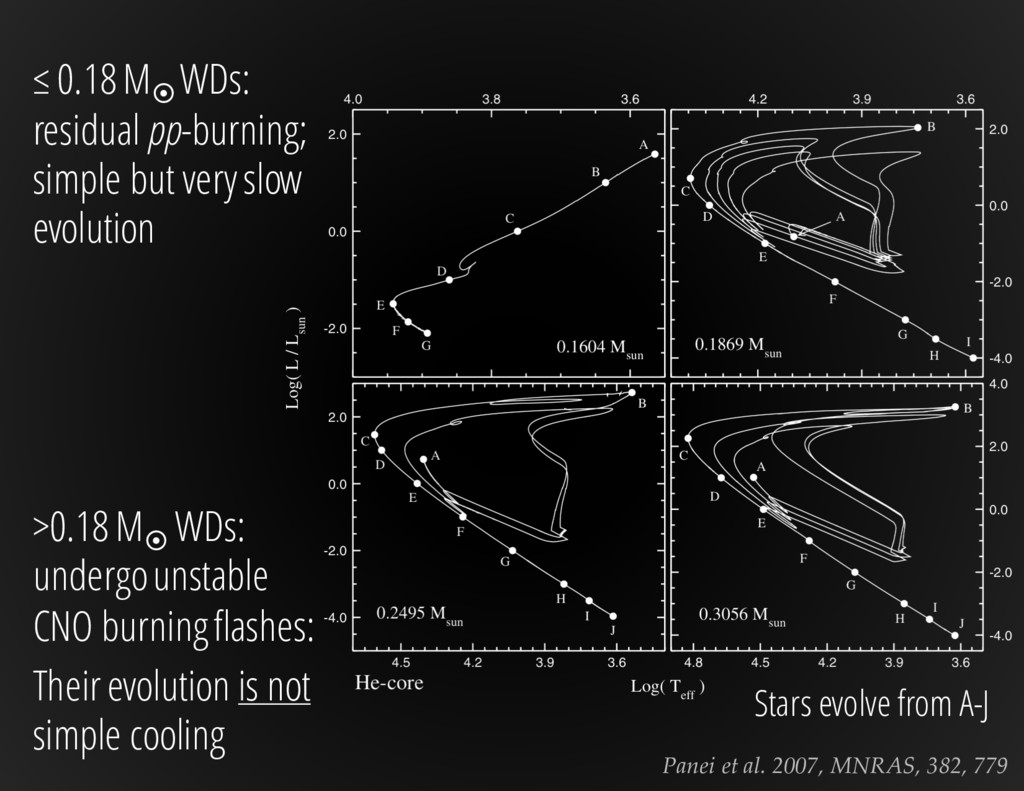 ≤ 0.18 M¤ WDs: residual pp-burning; simple but ...