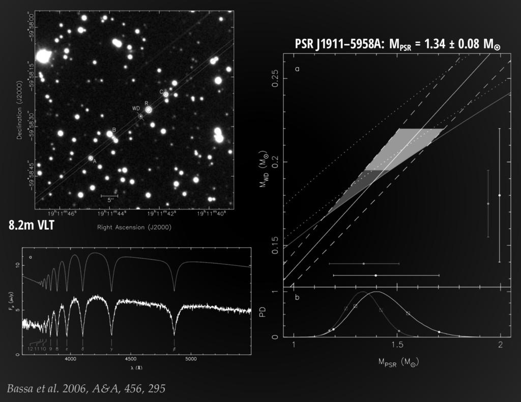 Bassa et al. 2006, A&A, 456, 295 PSR J1911–5958...