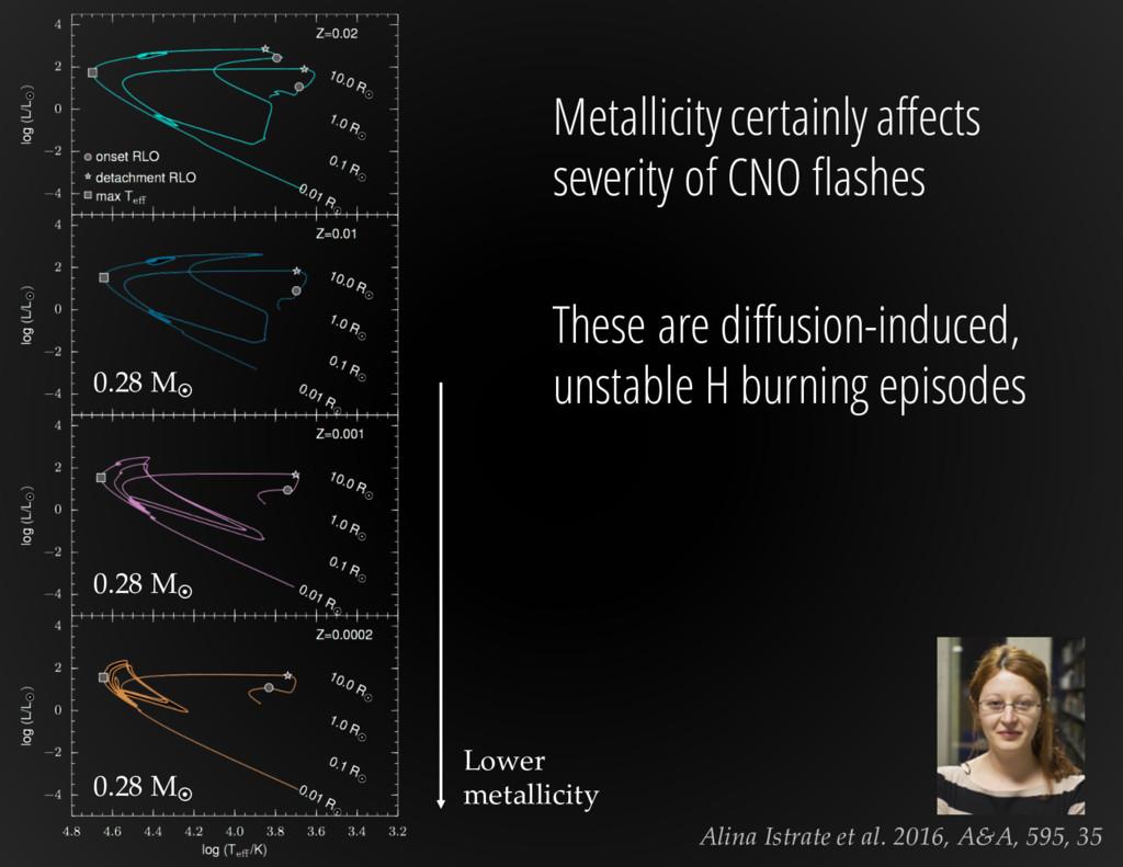 Alina Istrate et al. 2016, A&A, 595, 35 Metalli...