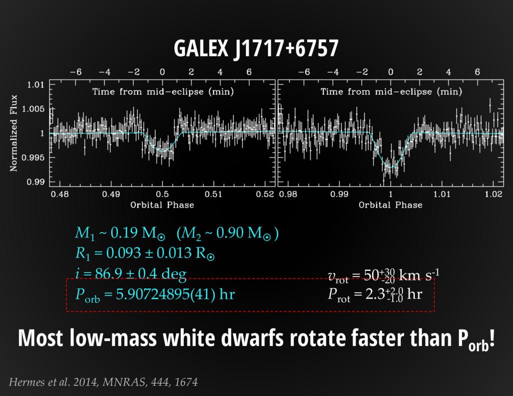 M1 ~ 0.19 M¤ (M2 ~ 0.90 M¤ ) R1 = 0.093 ± 0.013...