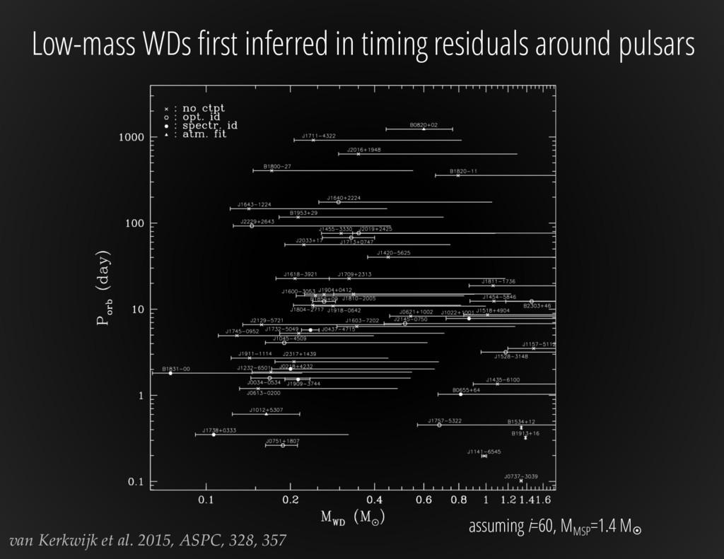 van Kerkwijk et al. 2015, ASPC, 328, 357 Low-ma...