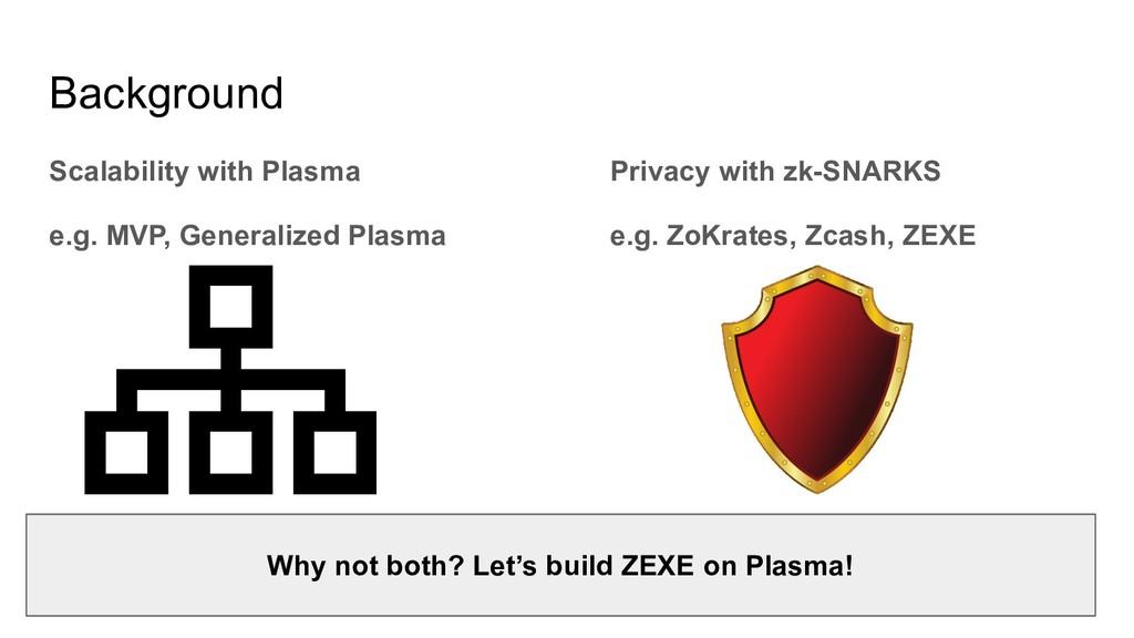 Background Scalability with Plasma e.g. MVP, Ge...