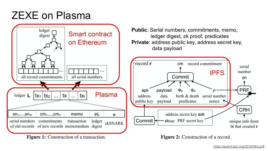 ZEXE on Plasma https://eprint.iacr.org/2018/962...