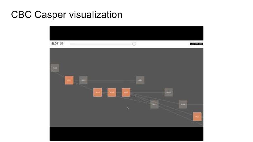 CBC Casper visualization