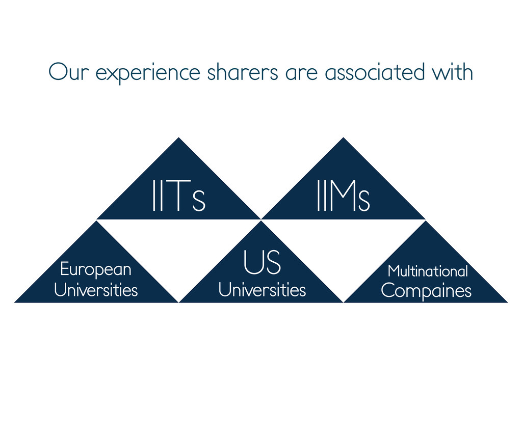 Our experience sharers are associated with