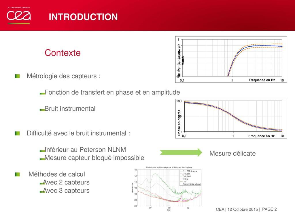 INTRODUCTION Contexte  Métrologie des capteurs...