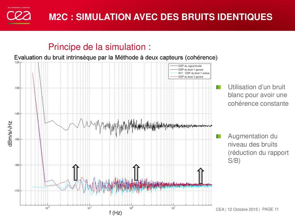 M2C : SIMULATION AVEC DES BRUITS IDENTIQUES Pri...