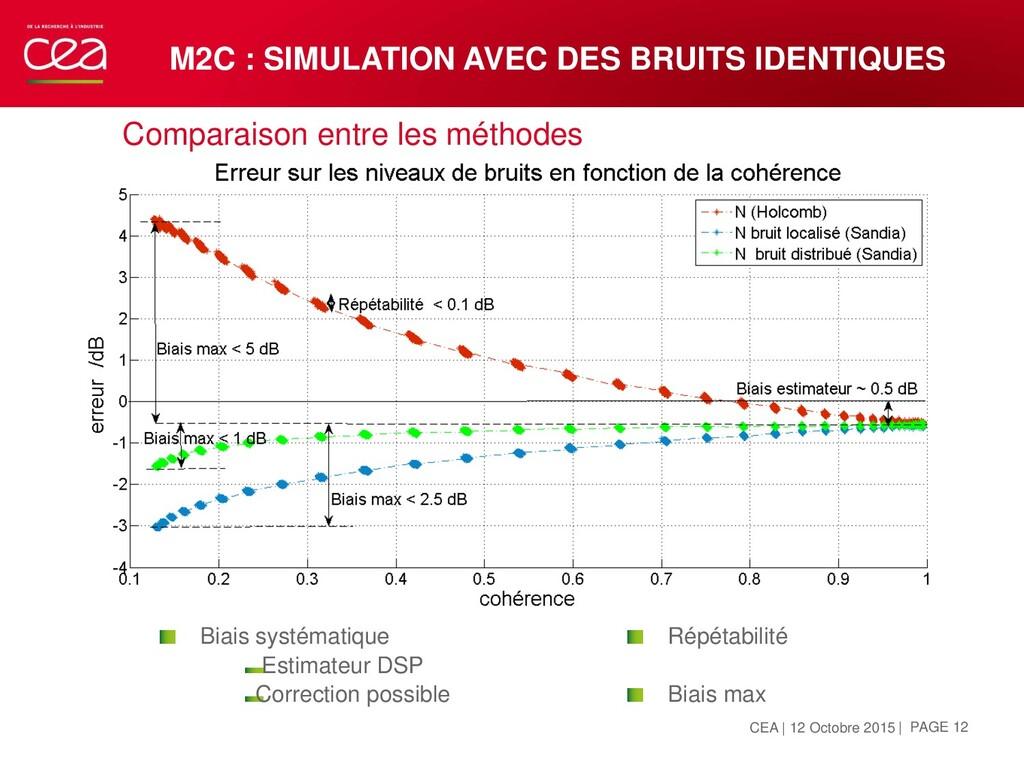 M2C : SIMULATION AVEC DES BRUITS IDENTIQUES OCT...