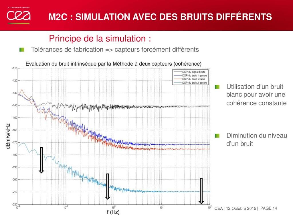 M2C : SIMULATION AVEC DES BRUITS DIFFÉRENTS Pri...