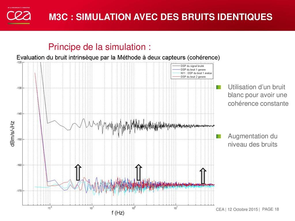 M3C : SIMULATION AVEC DES BRUITS IDENTIQUES Pri...