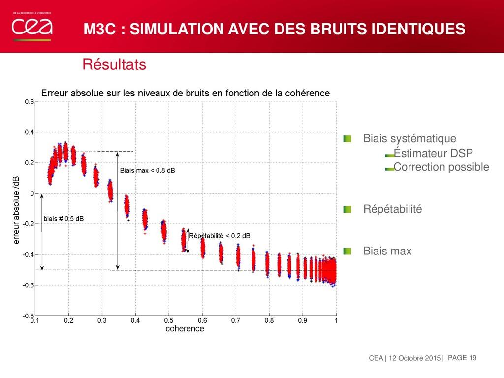 Résultats M3C : SIMULATION AVEC DES BRUITS IDEN...