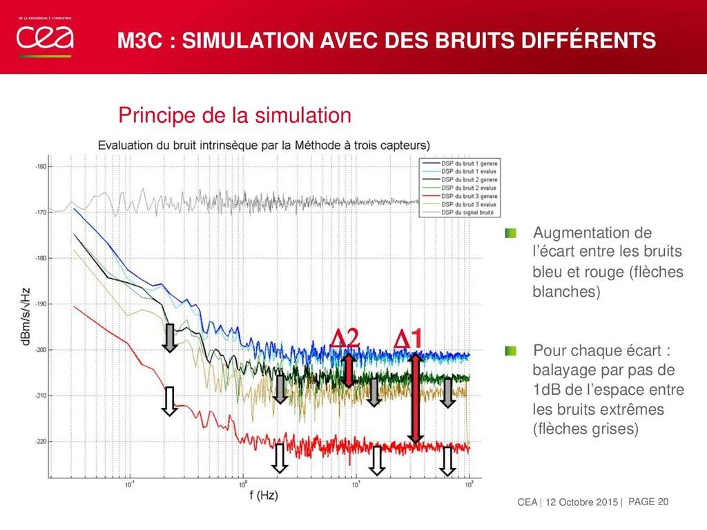 M3C : SIMULATION AVEC DES BRUITS DIFFÉRENTS OCT...