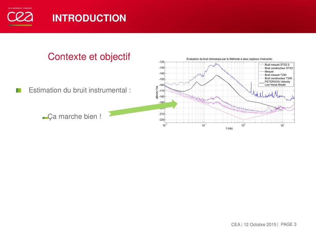 INTRODUCTION Contexte et objectif  Estimation ...