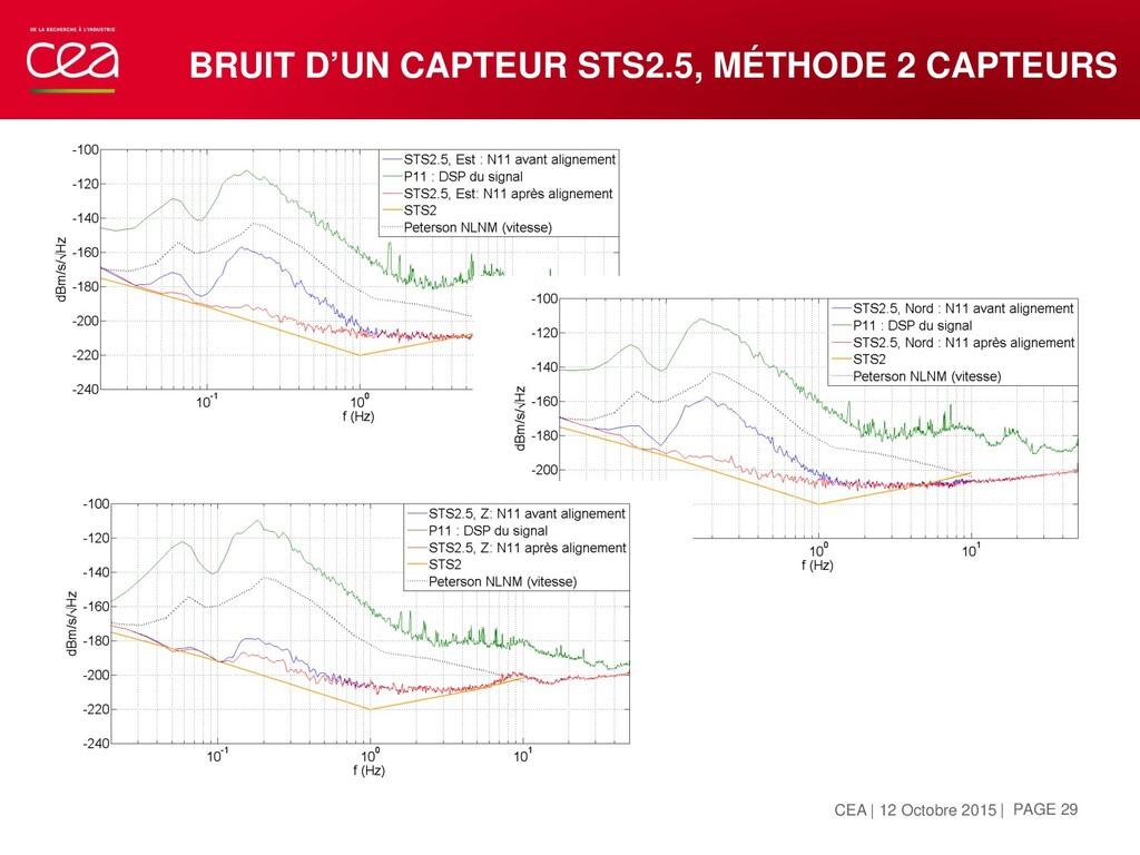 BRUIT D'UN CAPTEUR STS2.5, MÉTHODE 2 CAPTEURS O...