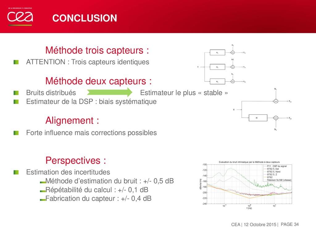 CONCLUSION Méthode trois capteurs :  ATTENTION...