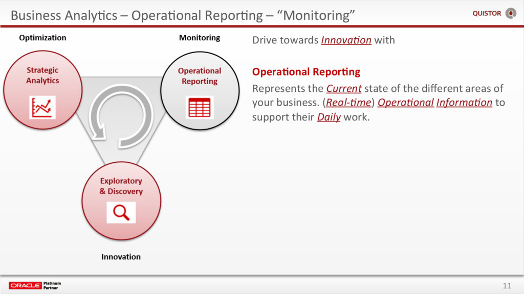 "11 Business AnalyEcs – OperaEonal ReporEng – ""M..."
