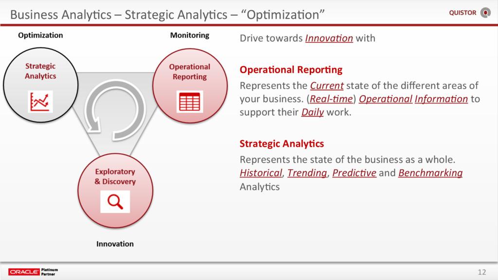 "12 Business AnalyEcs – Strategic AnalyEcs – ""Op..."