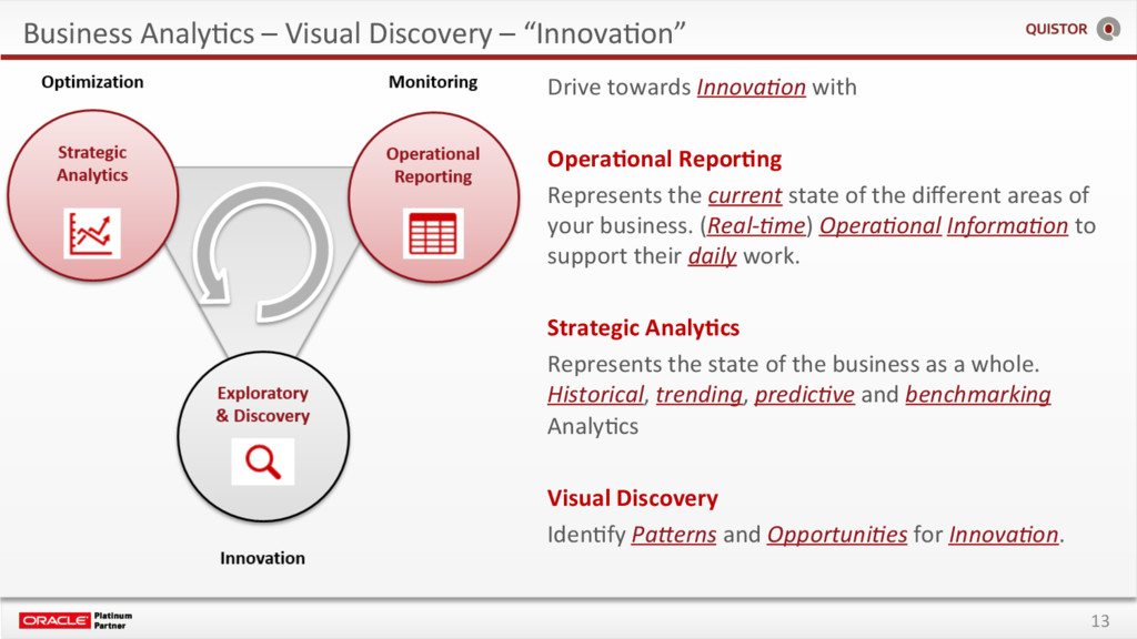 """13 Business AnalyEcs – Visual Discovery – """"Inno..."""