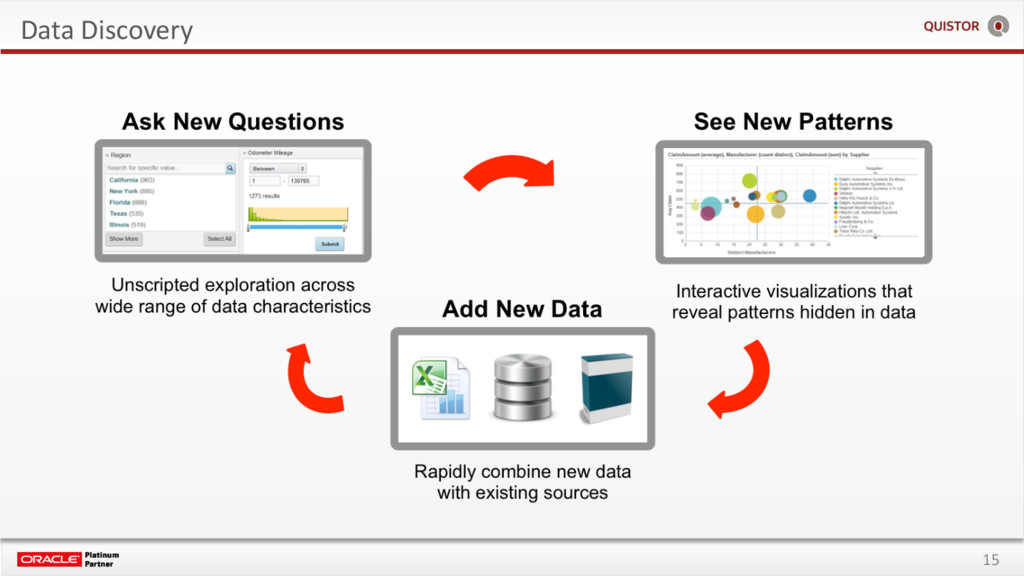 15 Data Discovery