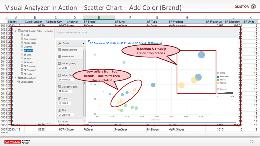 22 Visual Analyzer in AcEon – ScaSer Chart – Ad...