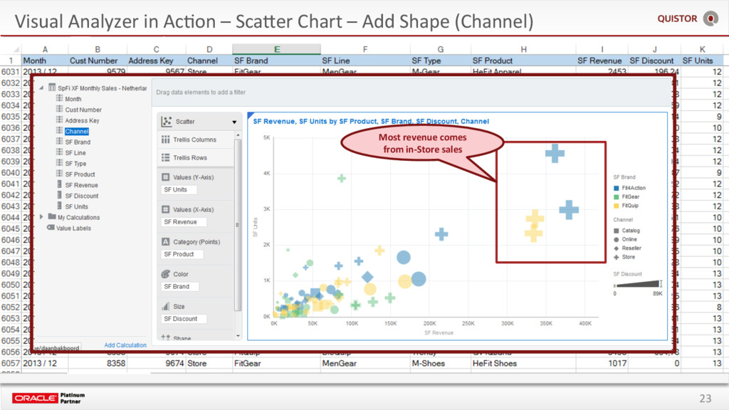 23 Visual Analyzer in AcEon – ScaSer Chart – Ad...