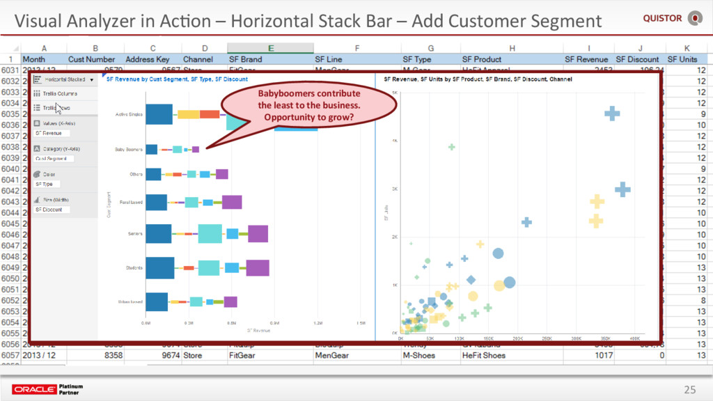 25 Visual Analyzer in AcEon – Horizontal Stack ...