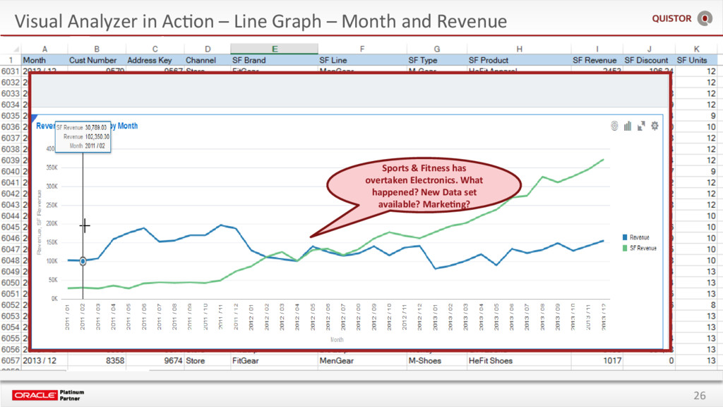 26 Visual Analyzer in AcEon – Line Graph – Mont...
