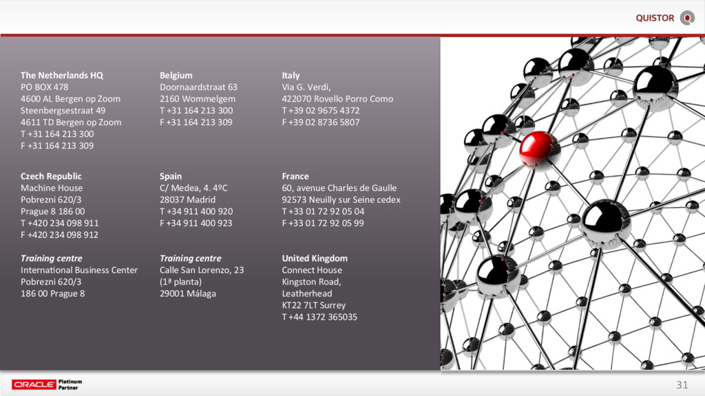 31 The Netherlands HQ PO BOX 478 4600 AL Bergen...