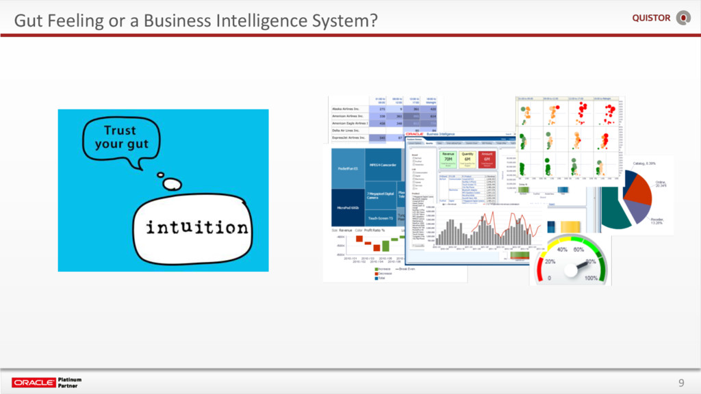 9 Gut Feeling or a Business Intelligence System?